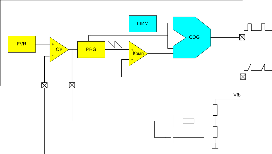 50 оттенков ПНЯ*. Микроконтроллеры в импульсных источниках питания. Часть 3 - 5