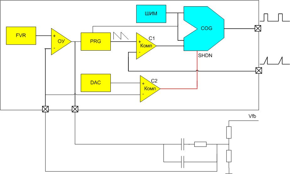 50 оттенков ПНЯ*. Микроконтроллеры в импульсных источниках питания. Часть 3 - 6