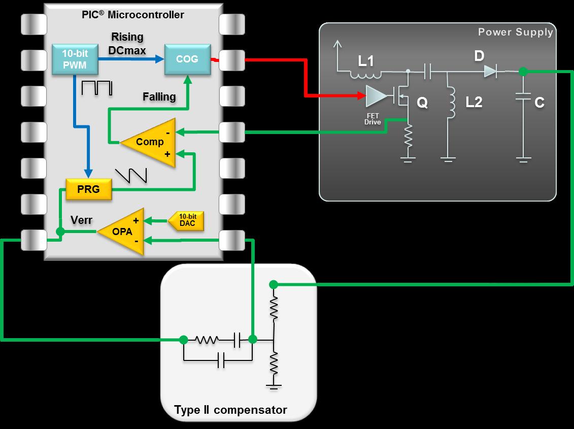 50 оттенков ПНЯ*. Микроконтроллеры в импульсных источниках питания. Часть 3 - 1