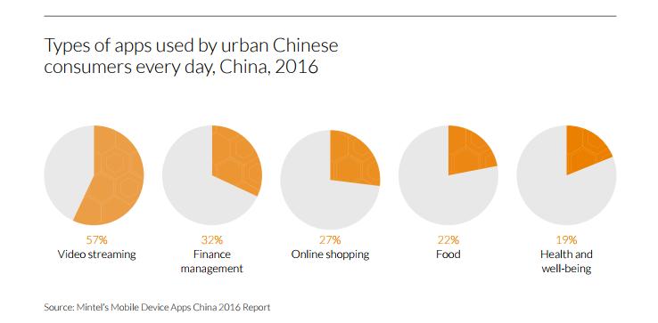 China Today: очки больше не нннада - 6