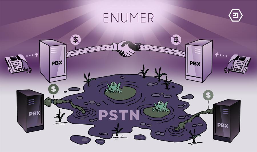 Звоним бесплатно, используя блокчейн-сервис ENUMER - 1