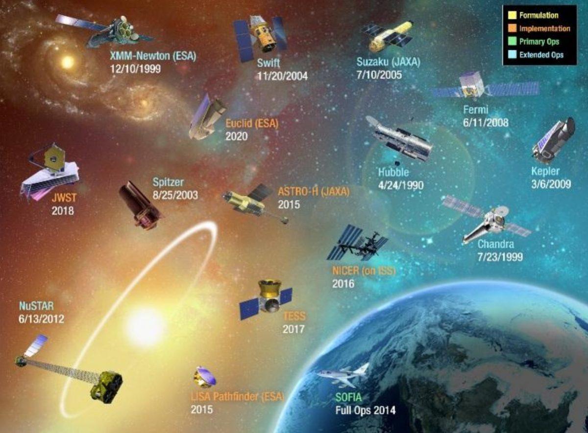 Спросите Итана: как стать астрофизиком или космонавтом? - 2