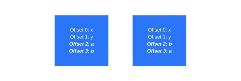 Как работает JS: о внутреннем устройстве V8 и оптимизации кода - 7