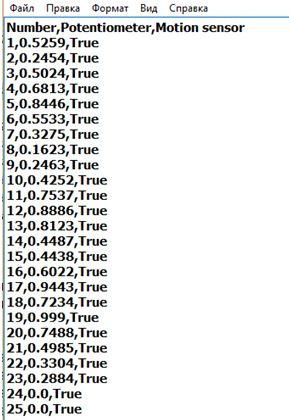 Использование Python для обработки в реальном масштабе времени информации от датчиков, работающих с Arduino - 2