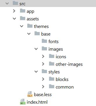 Настройка среды разработки Webpack 3 + Angular 4: от сложного к простому - 4