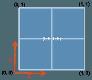ggplot2: как легко совместить несколько графиков в одном, часть 2 - 2