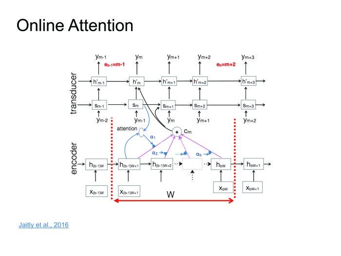Открытые проблемы в области распознавания речи. Лекция в Яндексе - 11