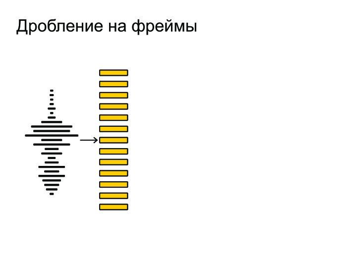 Открытые проблемы в области распознавания речи. Лекция в Яндексе - 1