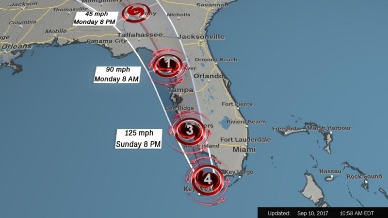 Под ударами стихии: Космический центр Кеннеди готовится к урагану «Ирма» - 13