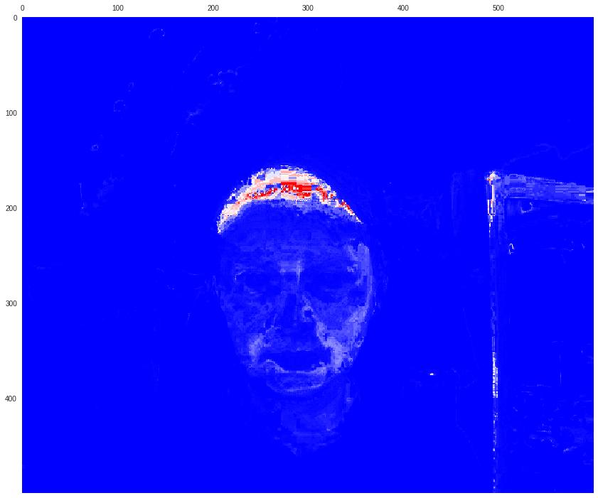 Сегментация лица на селфи без нейросетей - 25
