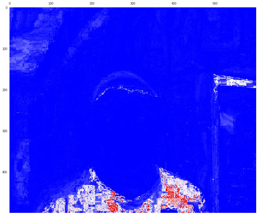Сегментация лица на селфи без нейросетей - 26