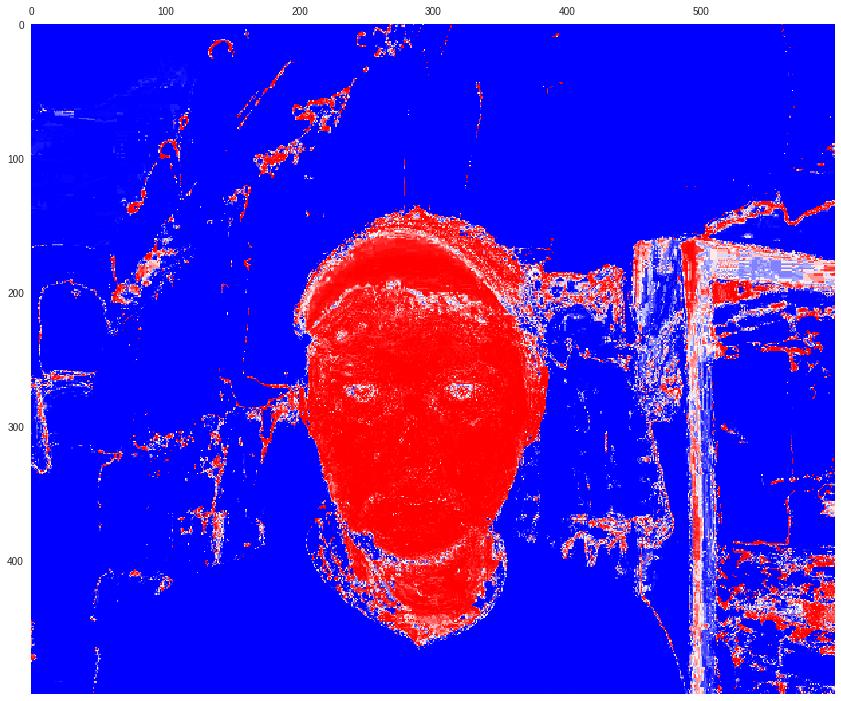 Сегментация лица на селфи без нейросетей - 27