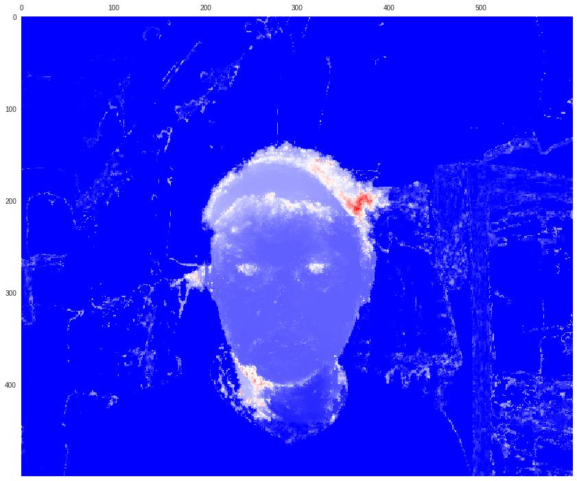 Сегментация лица на селфи без нейросетей - 31