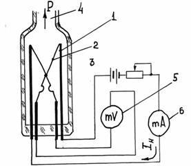 Вакуумметр для манометрического преобразователя ПМТ-2 - 3