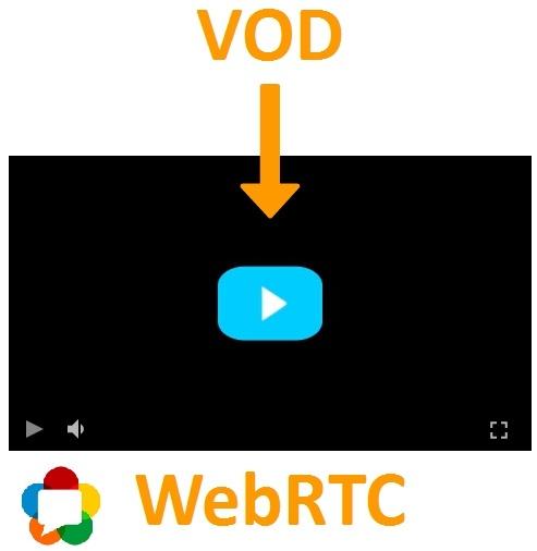 Зачем мы сделали VOD на WebRTC - 1