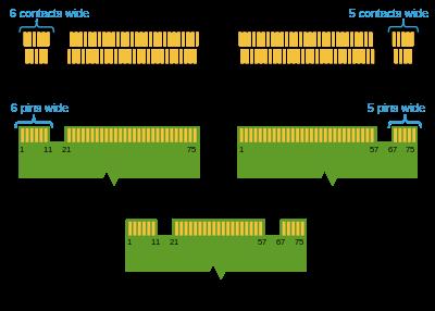 Kingston KC1000 NVMe SSD – мастер спринтов - 7