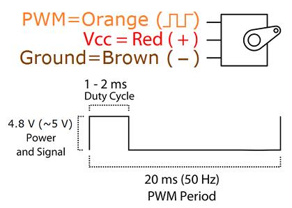 Программирование и обмен данными с «ARDUINO» по WI-FI посредством ESP8266 - 9