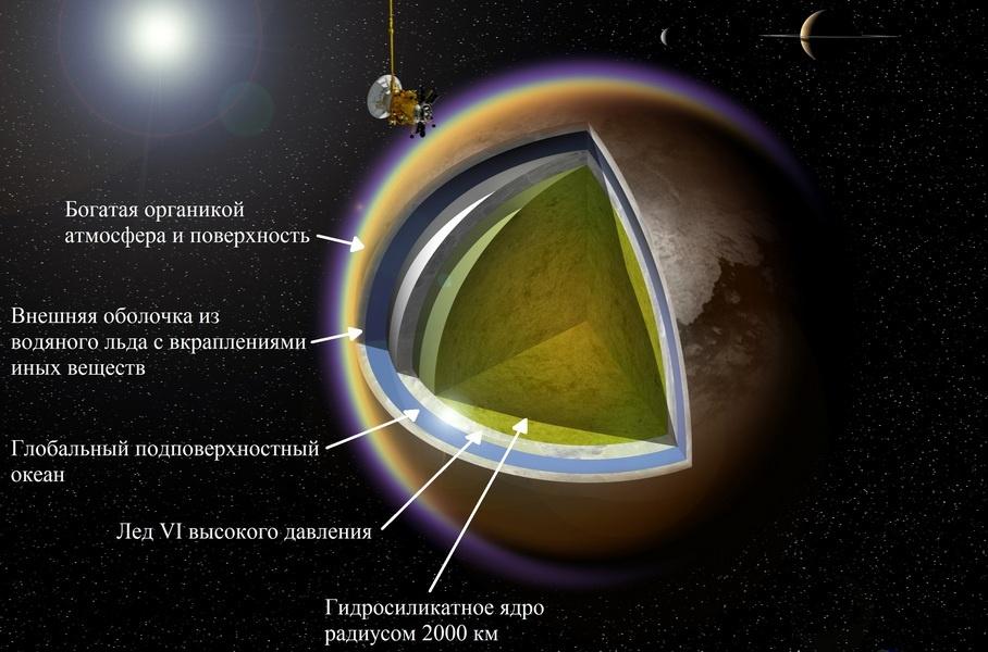 Кассини-Гюйгенс — финал 20 лет исследований - 22