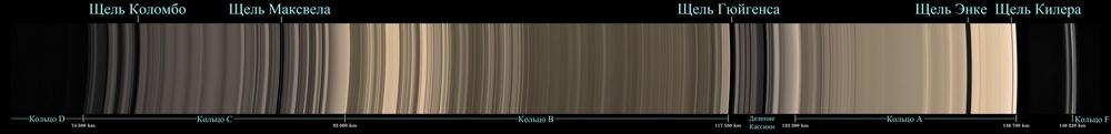 Кассини-Гюйгенс — финал 20 лет исследований - 8