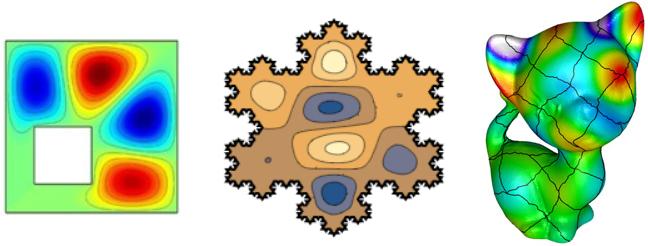 Фигуры Хладни и квантовый хаос - 11