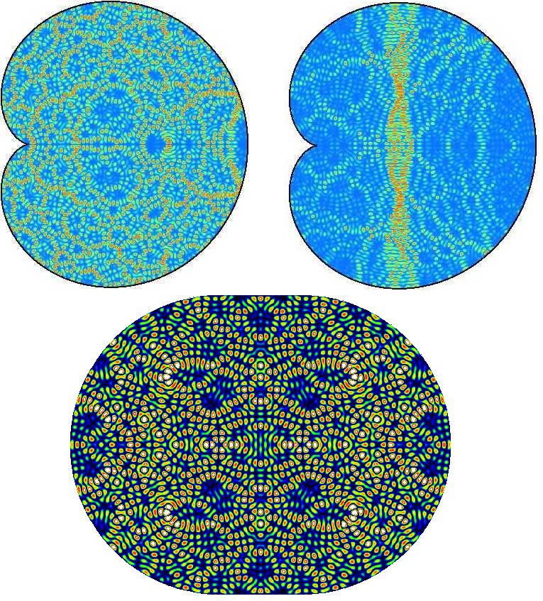 Фигуры Хладни и квантовый хаос - 21