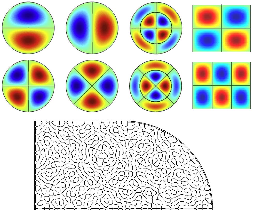 Фигуры Хладни и квантовый хаос - 24