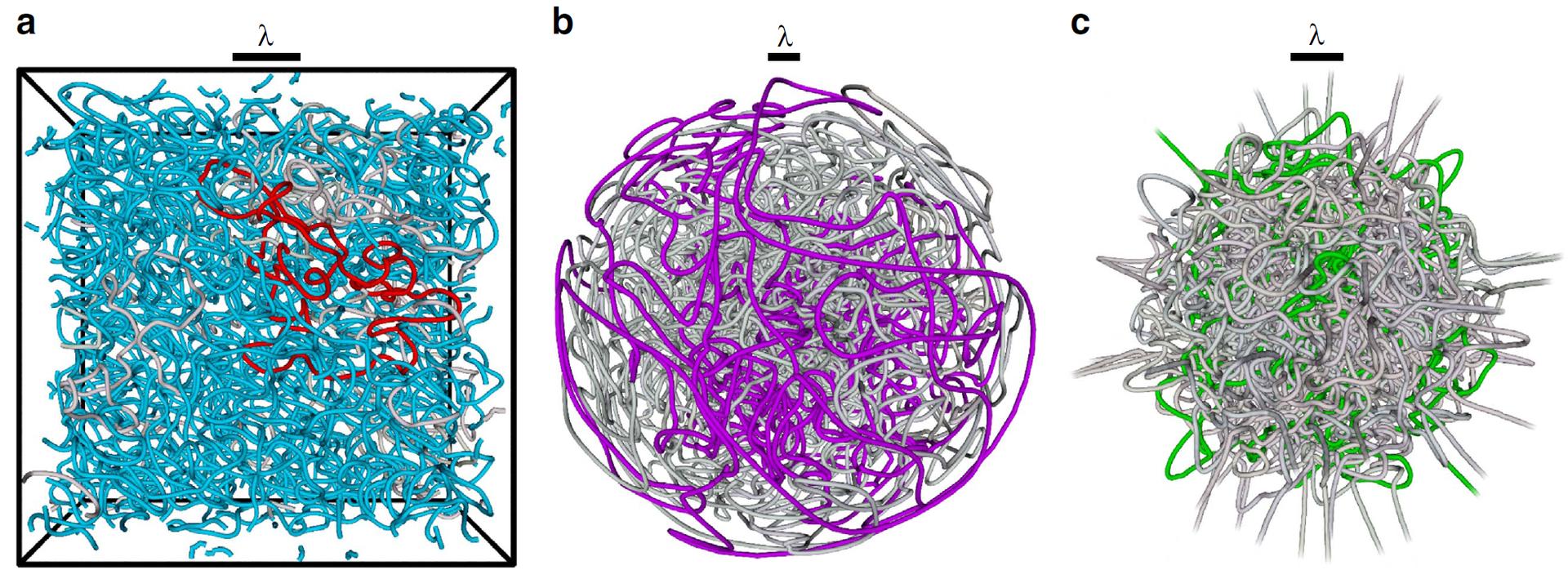 Фигуры Хладни и квантовый хаос - 30
