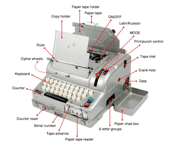Немного из истории криптографии СССP: M-105 под кодовым названием Агат - 5