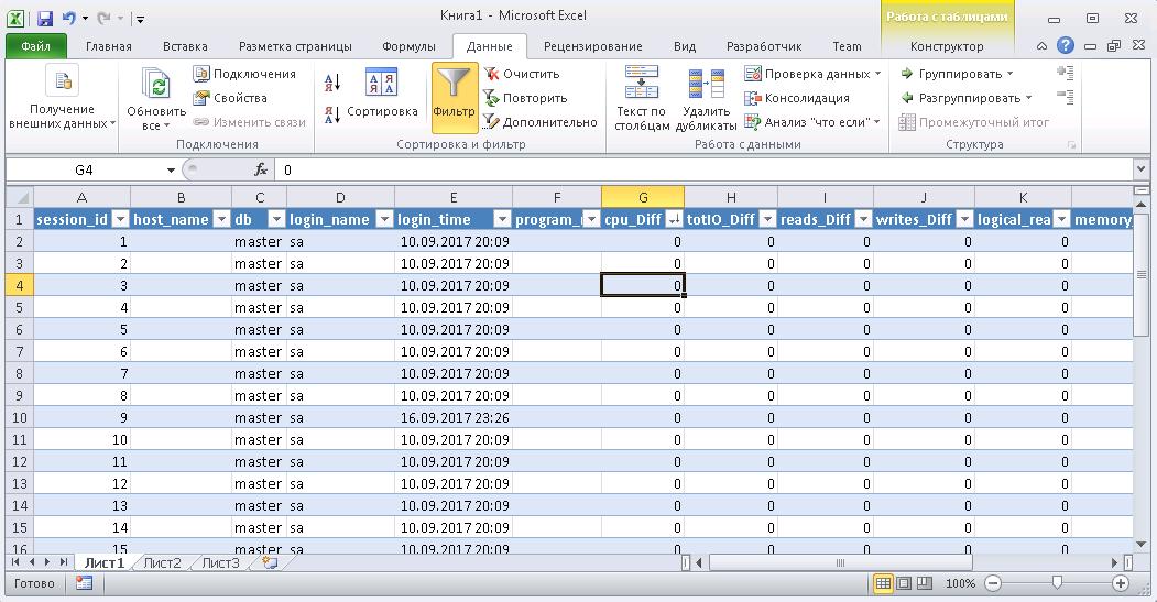 Анализ работы MS SQL Server, для тех кто видит его впервые (часть 2) - 10