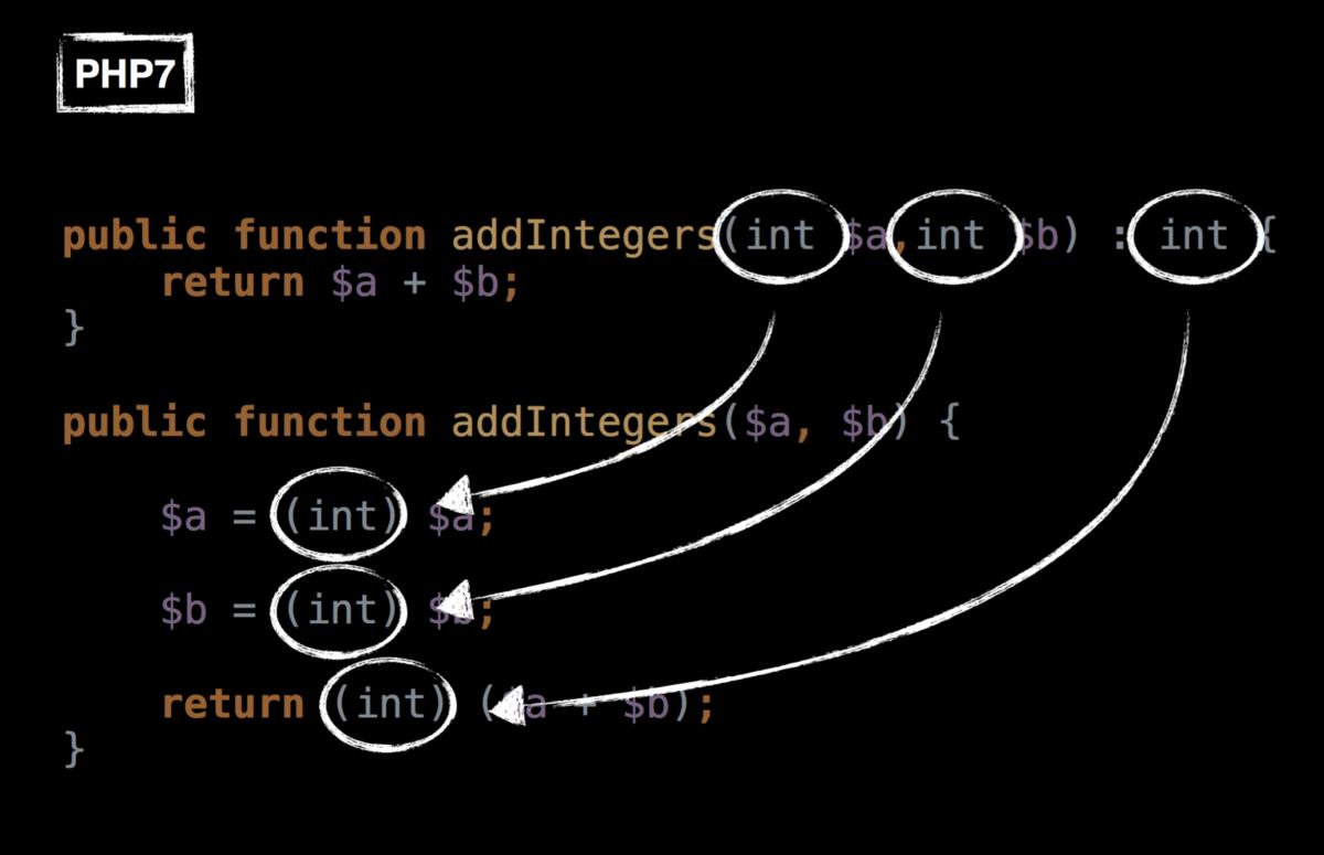 PHP жив. PHP 7 на практике - 10