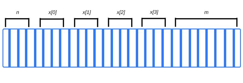 Как работает JS: управление памятью, четыре вида утечек памяти и борьба с ними - 3
