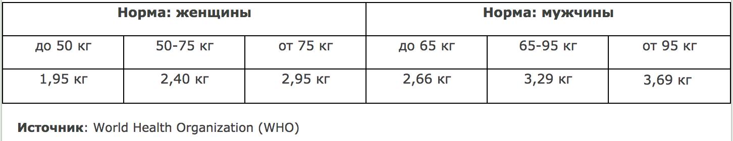 Как выбрать умные весы - 7