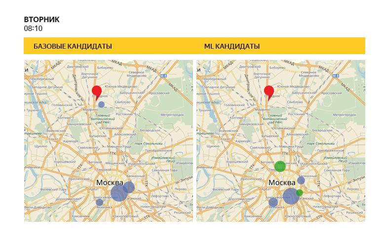 Как мы обучали приложение Яндекс.Такси предсказывать пункт назначения - 5