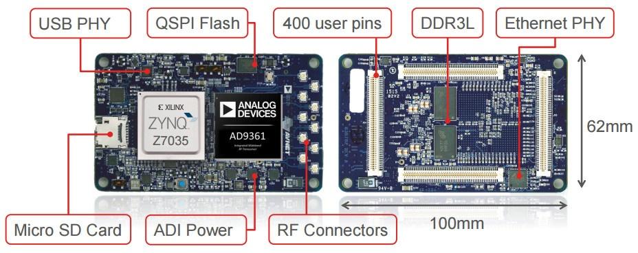 Обзор плат на SoC ARM+FPGA. Часть первая. Мир Xilinx - 19