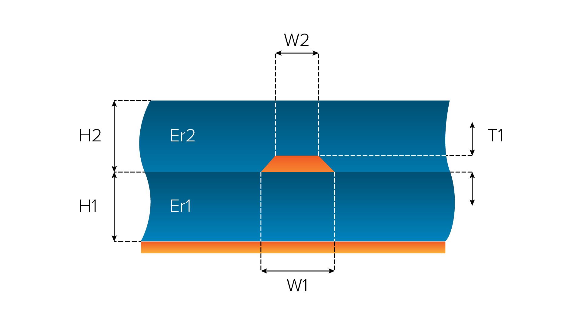 Наша методика расчета стека печатных плат - 5