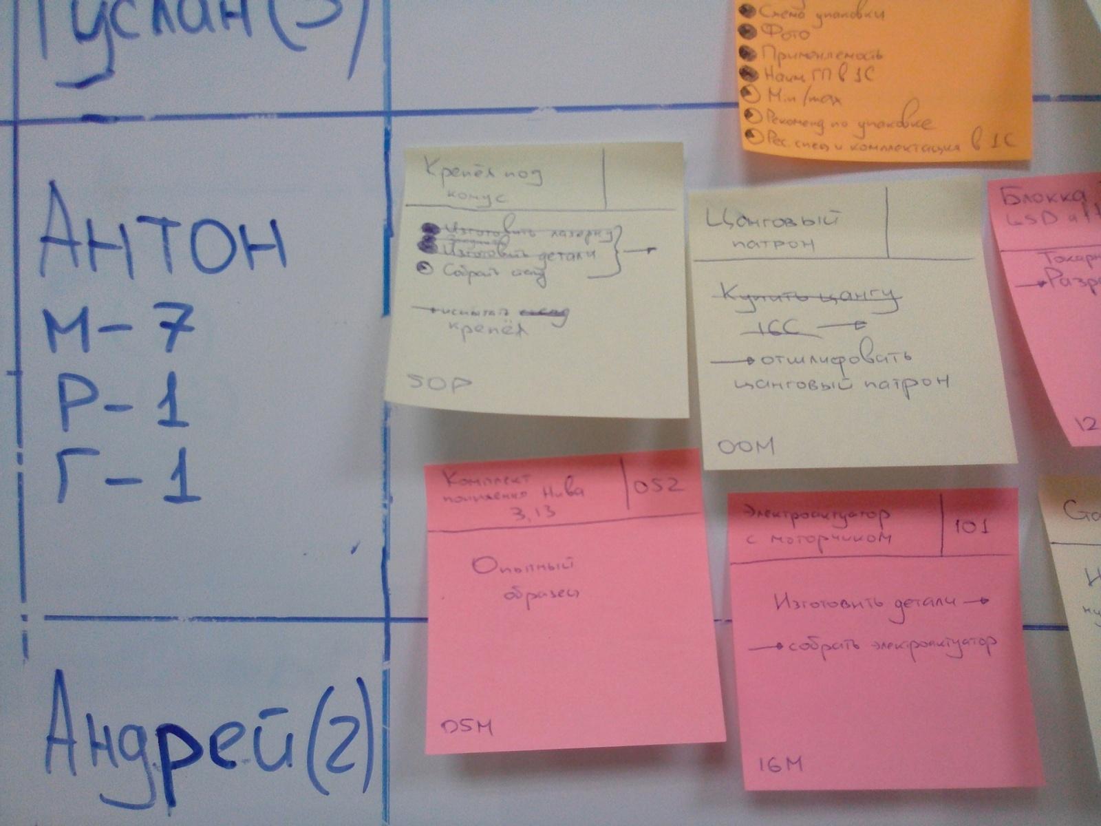 Управление ресурсами при разработке продуктов в машиностроении - 3