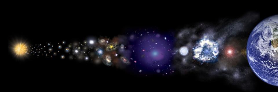 Спросите Итана: могла ли Вселенная начаться с Большого Отскока? - 3