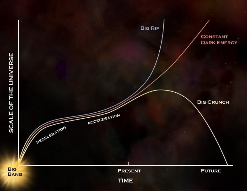 Спросите Итана: могла ли Вселенная начаться с Большого Отскока? - 4