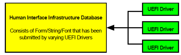 Пишем для UEFI BIOS в Visual Studio. Часть 3 — русифицируем Front Page - 14