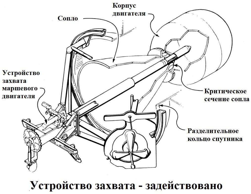 Прошлое и будущее обслуживания спутников - 5