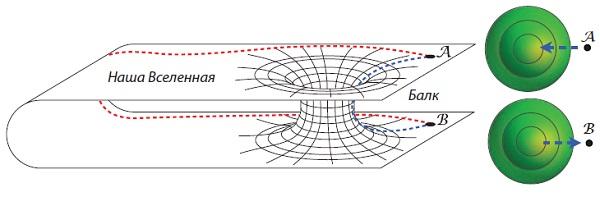 Сети для самых матёрых. Часть тринадцатая. MPLS Traffic Engineering - 4