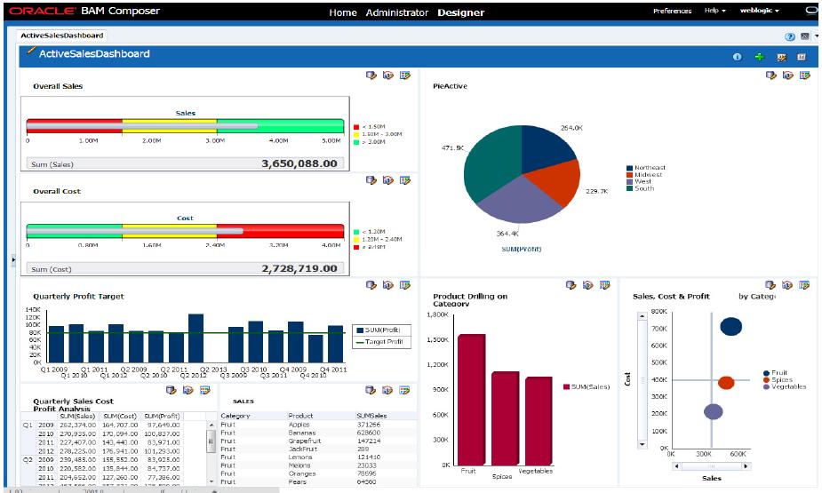 Анатомия распределённых бизнес-процессов: Oracle SOA и BPM - 3