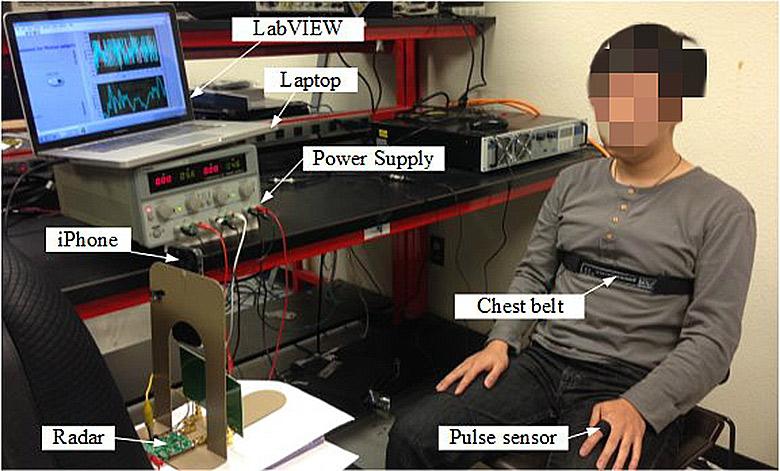 Геометрия сердца: новый метод непрерывной биометрической аутентификации - 4