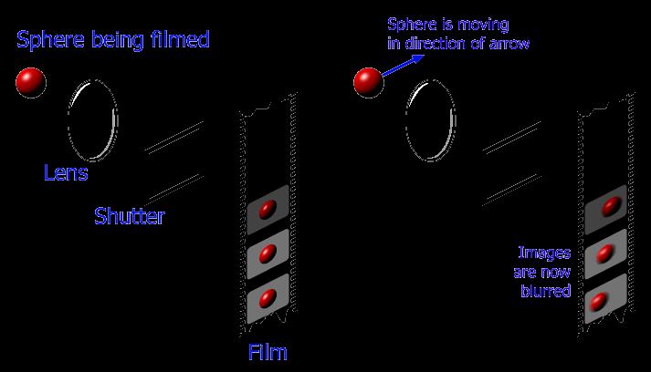Иллюзия движения - 6