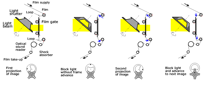 Иллюзия движения - 9