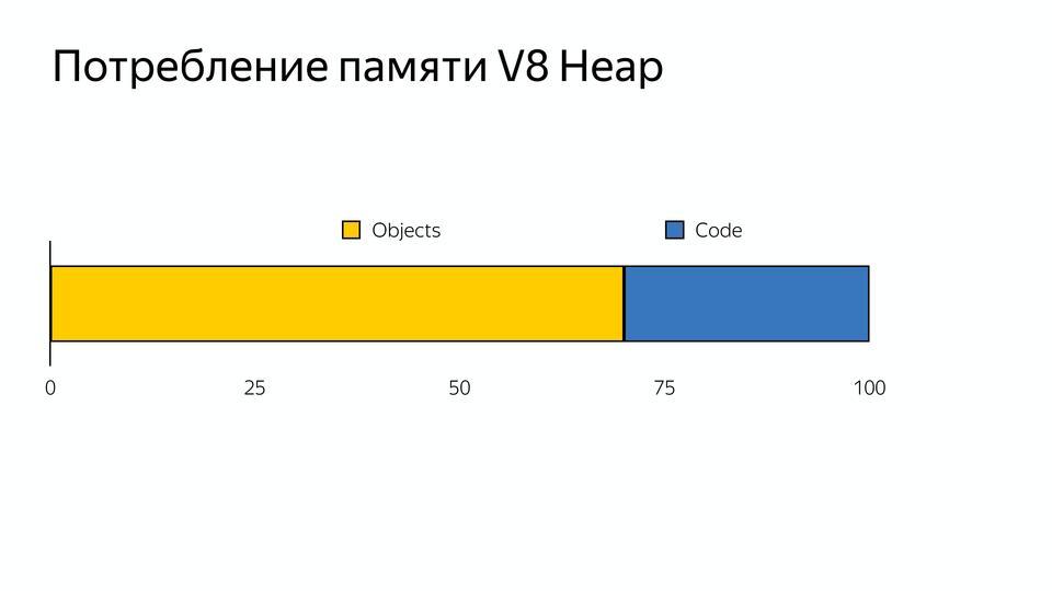 V8 под капотом - 41