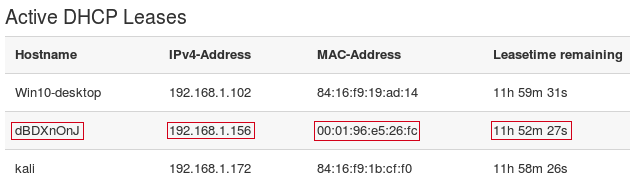DHCP clients