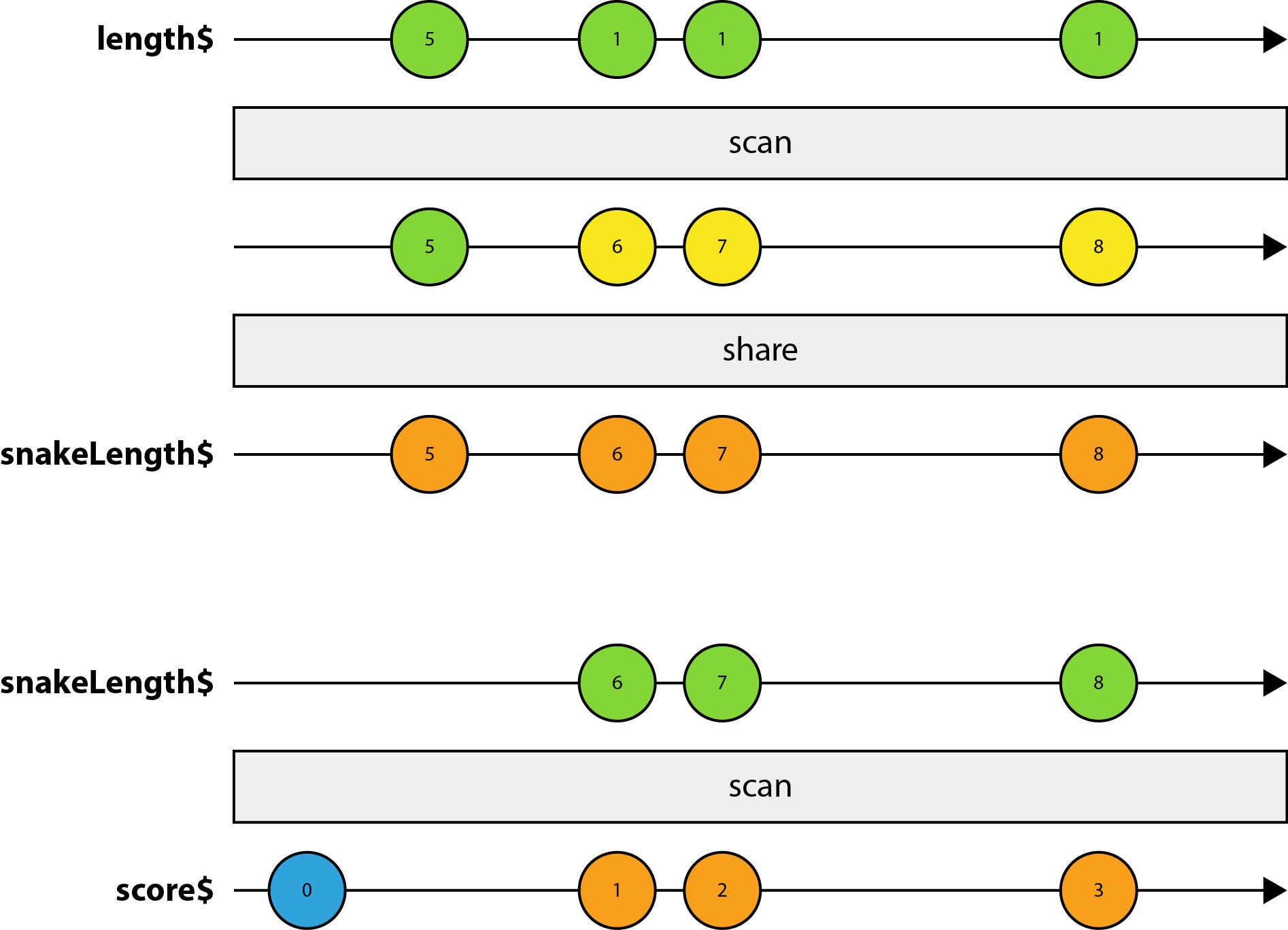 Укрощение Змейки с помощью реактивных потоков - 4