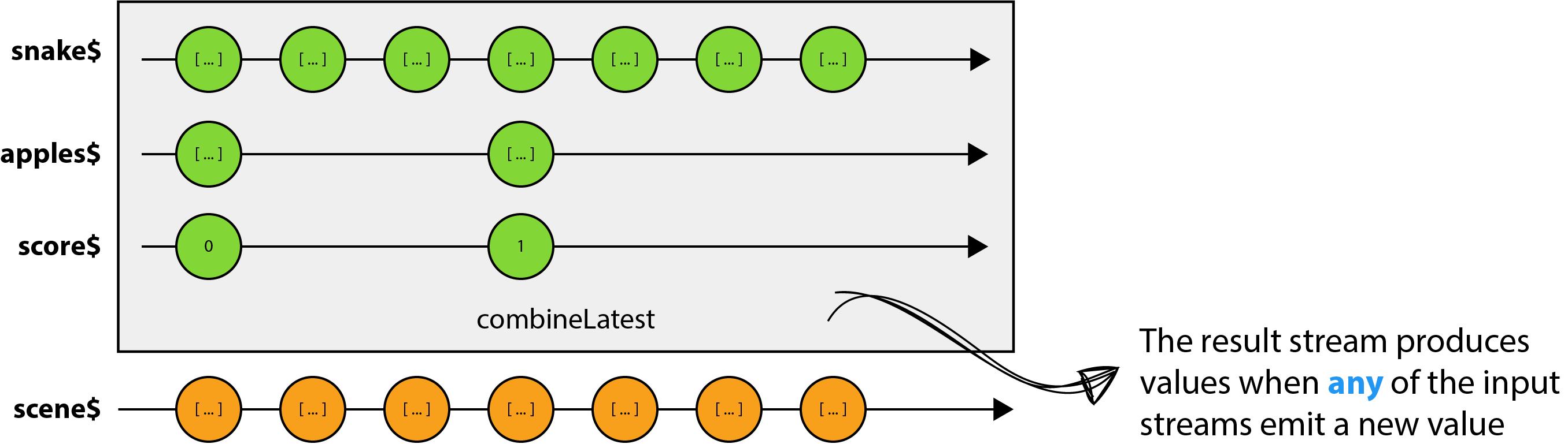 Укрощение Змейки с помощью реактивных потоков - 6