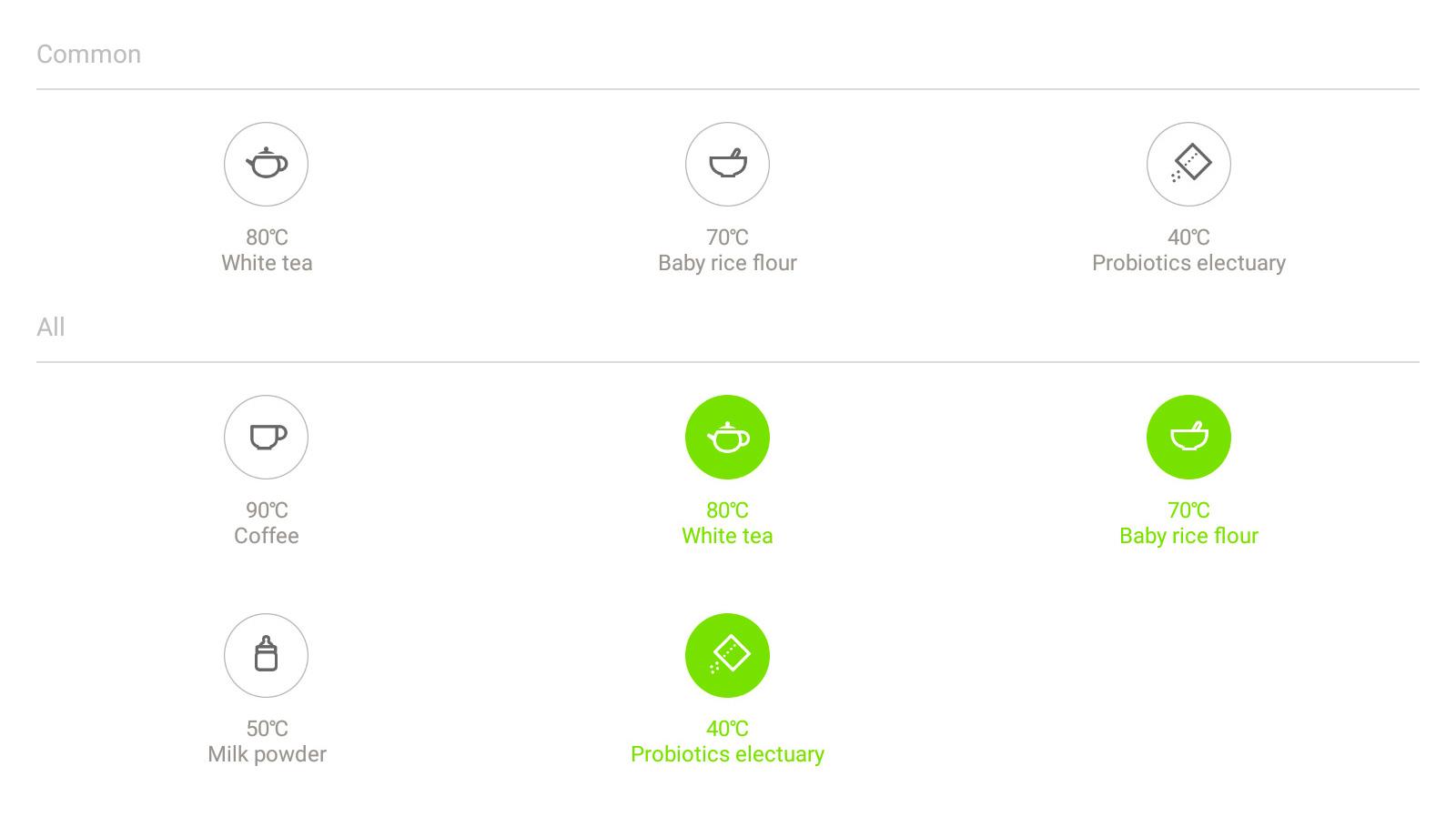 Все время горячая вода с чайником Xiaomi MiJia Smart Kettle - 10